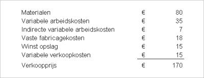 Basisboek Bedrijfseconomie - 9e druk 2011 - Hoofdstuk 12