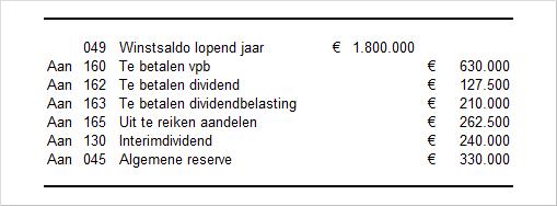 aandelen met stockdividend